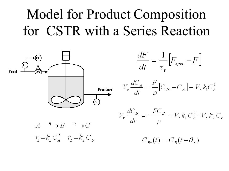 Model for Product Composition for CSTR with a Series Reaction
