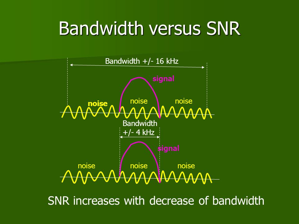 Bandwidth versus SNR SNR increases with decrease of bandwidth