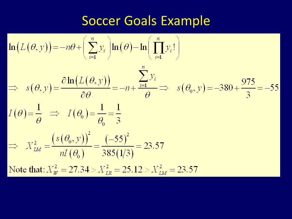 Soccer Goals Example