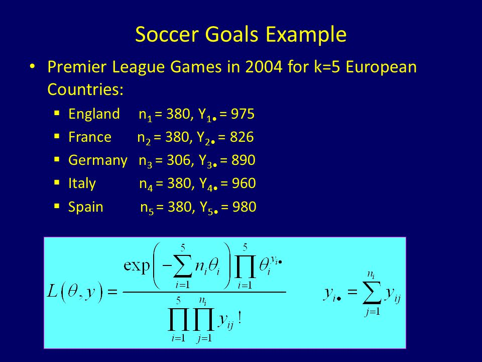 Soccer Goals Example Premier League Games in 2004 for k=5 European Countries: England n1 = 380, Y1• = 975.