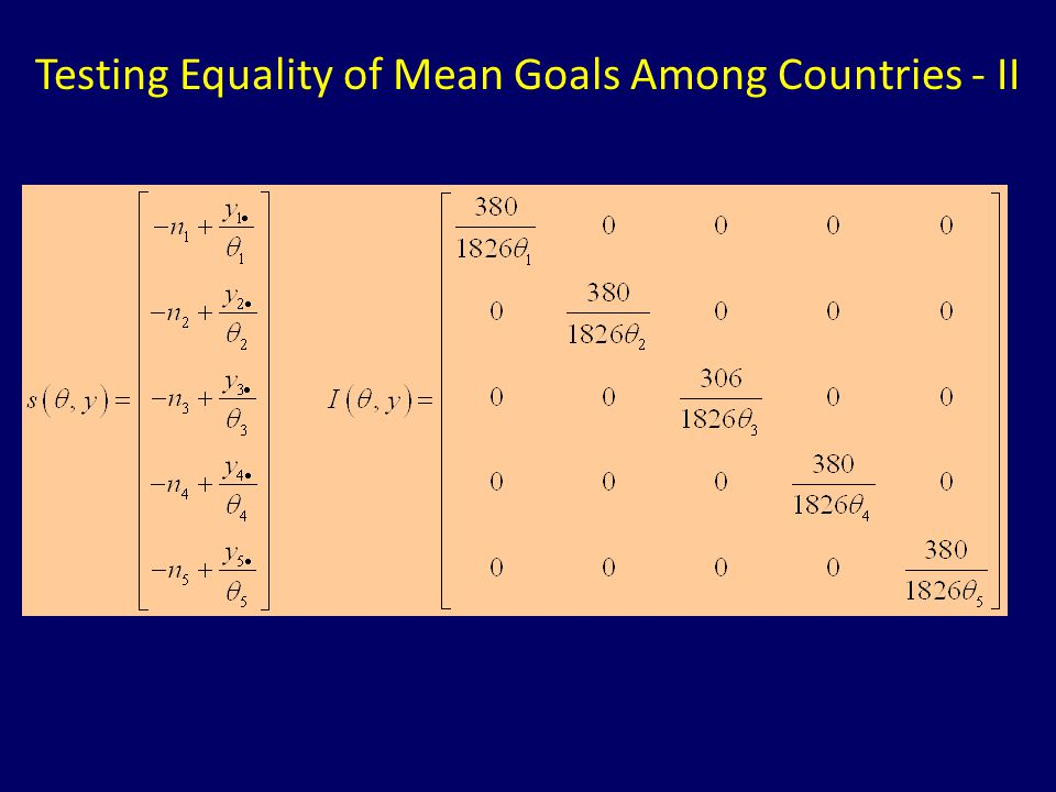 Testing Equality of Mean Goals Among Countries - II