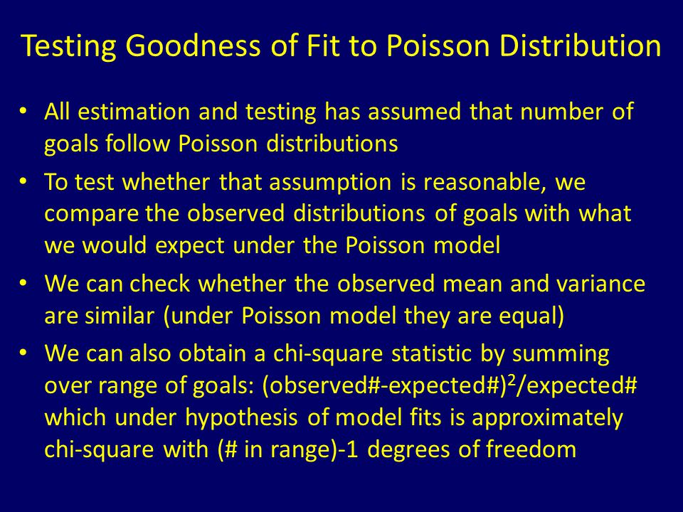 Testing Goodness of Fit to Poisson Distribution