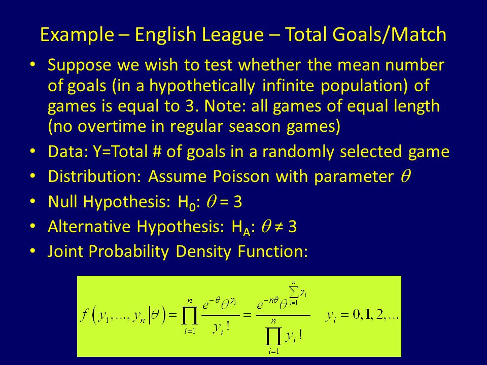 Example – English League – Total Goals/Match