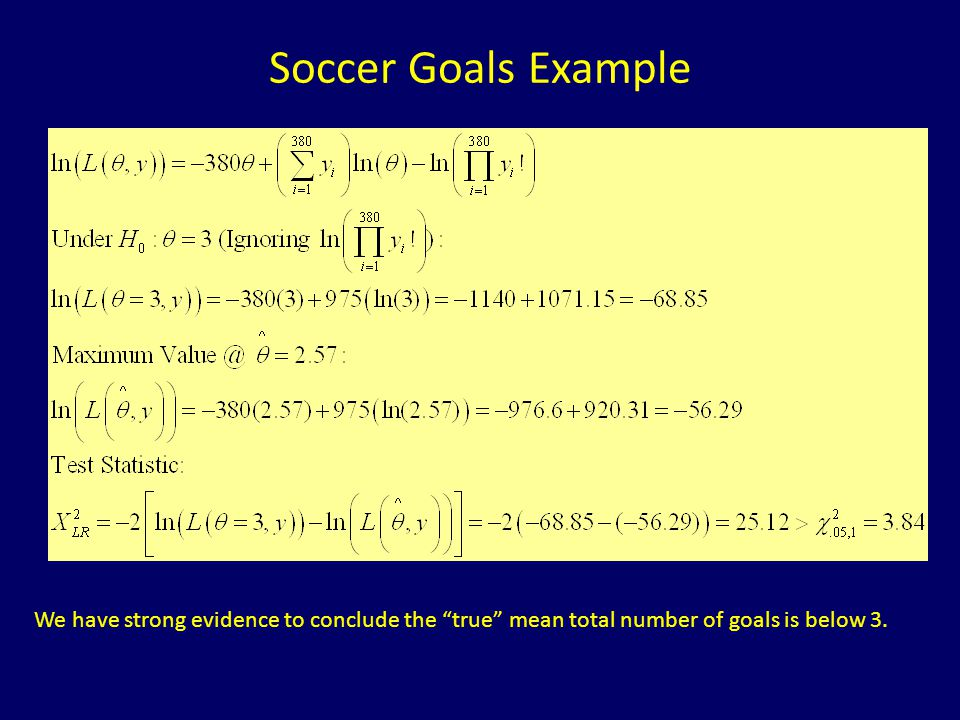 Soccer Goals Example We have strong evidence to conclude the true mean total number of goals is below 3.