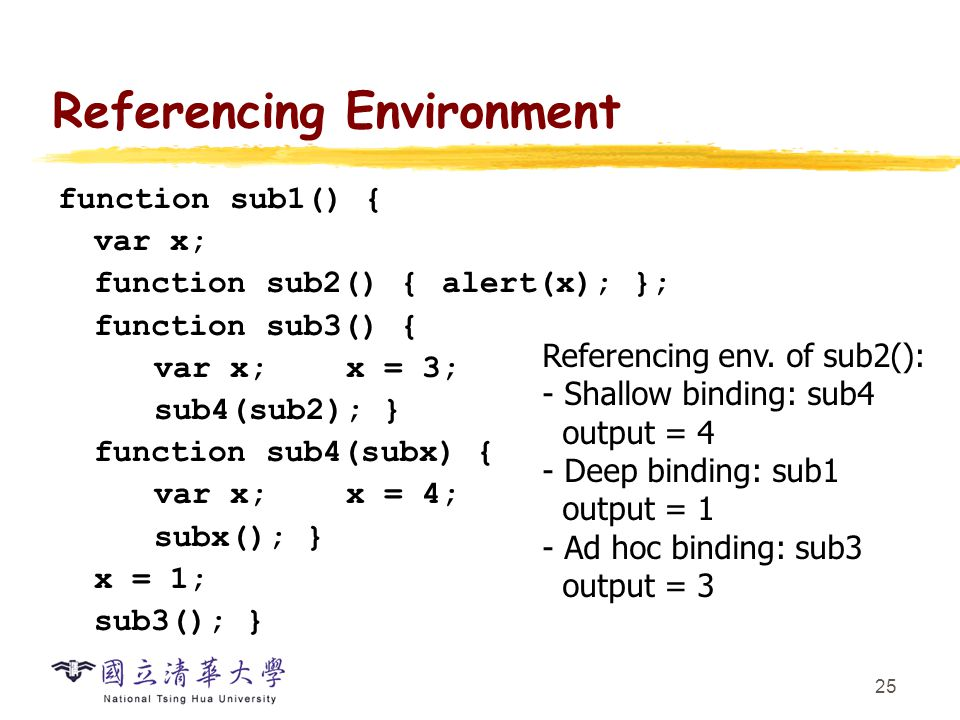 Overview Fundamentals of Subprograms (Sec. 9.2 – 9.4)