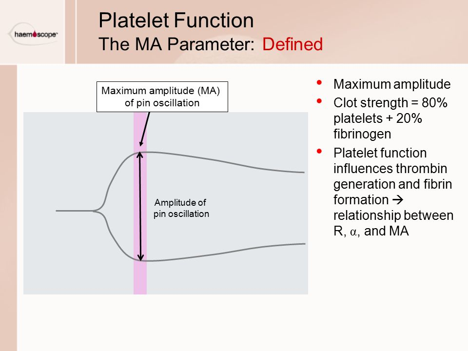 Platelet Function The MA Parameter: Defined