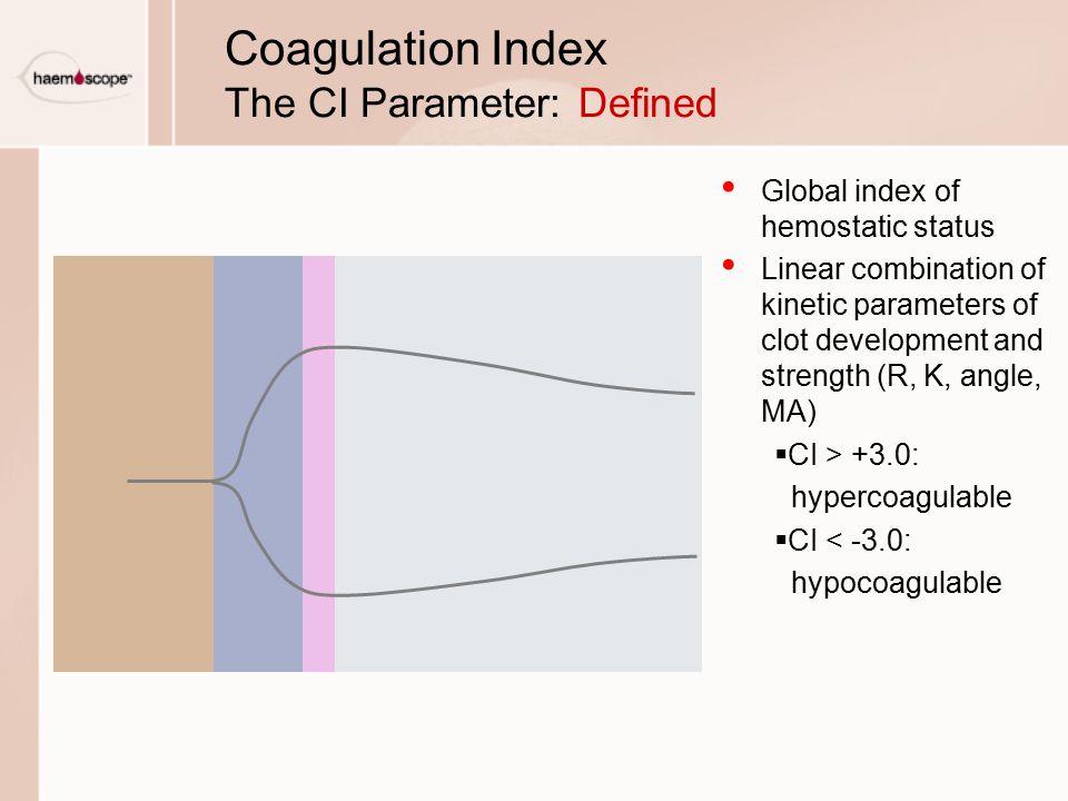Coagulation Index The CI Parameter: Defined