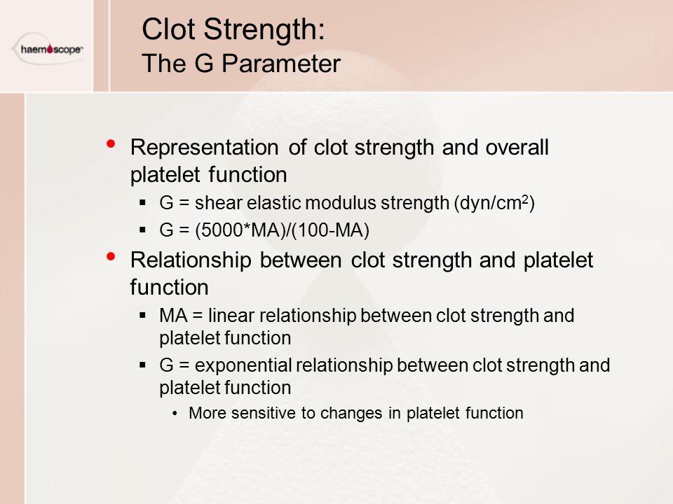 Clot Strength: The G Parameter
