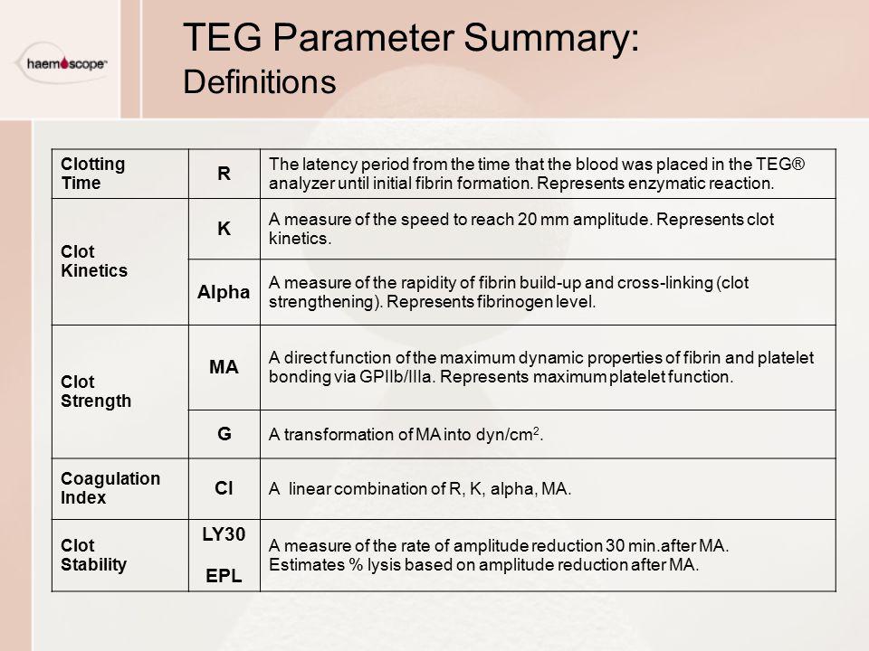 TEG Parameter Summary: Definitions