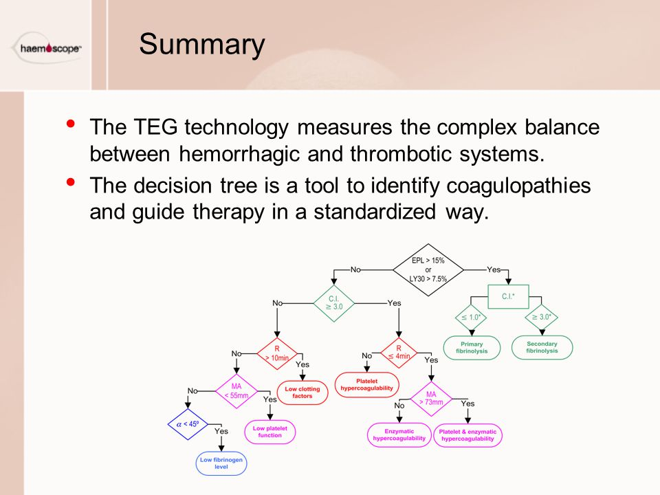 Summary The TEG technology measures the complex balance between hemorrhagic and thrombotic systems.