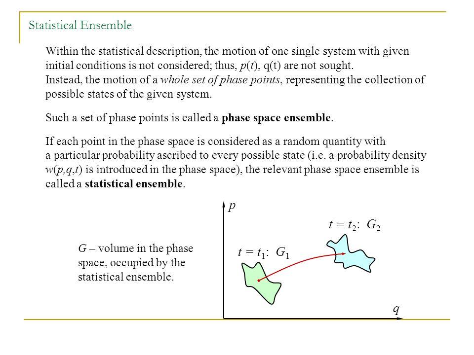 Statistical Ensemble p t = t2: G2 t = t1: G1 q