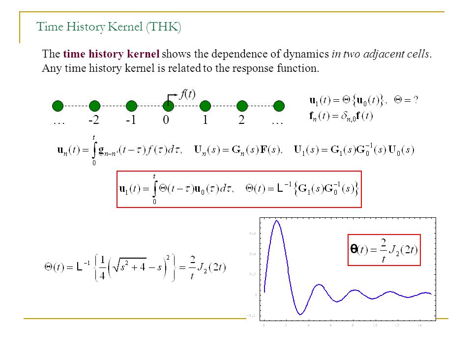 Time History Kernel (THK)