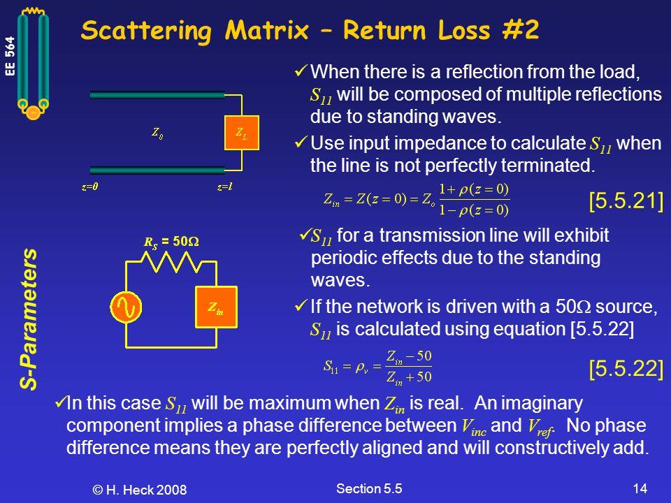 Scattering Matrix – Return Loss #2