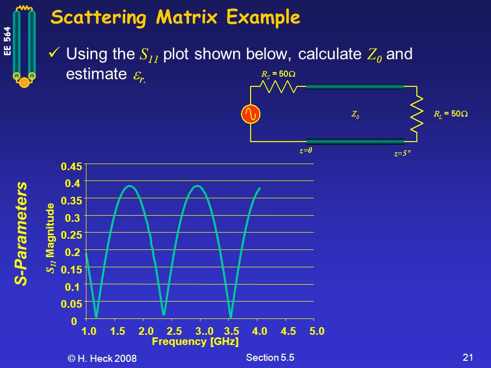 Scattering Matrix Example