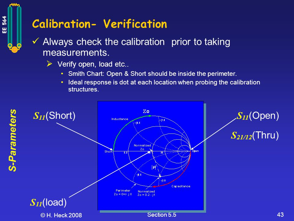 Calibration- Verification