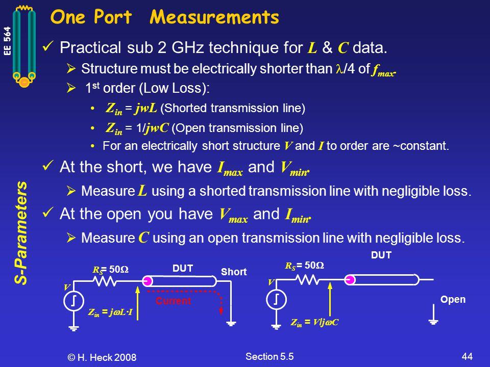 One Port Measurements Practical sub 2 GHz technique for L & C data.
