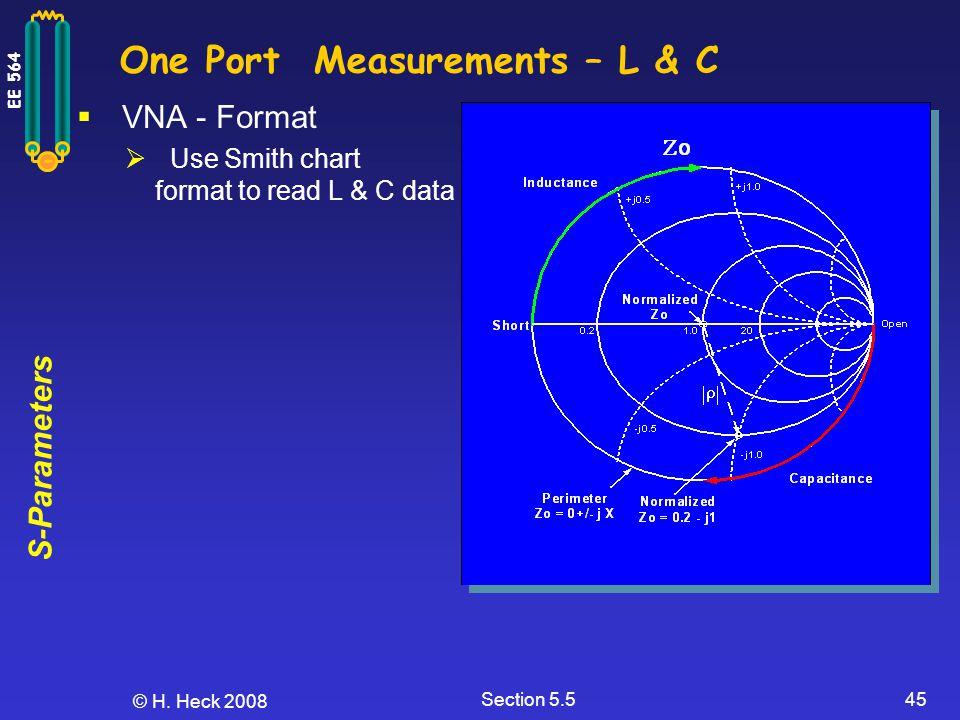 One Port Measurements – L & C