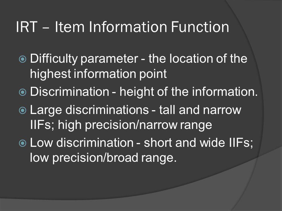 IRT – Item Information Function