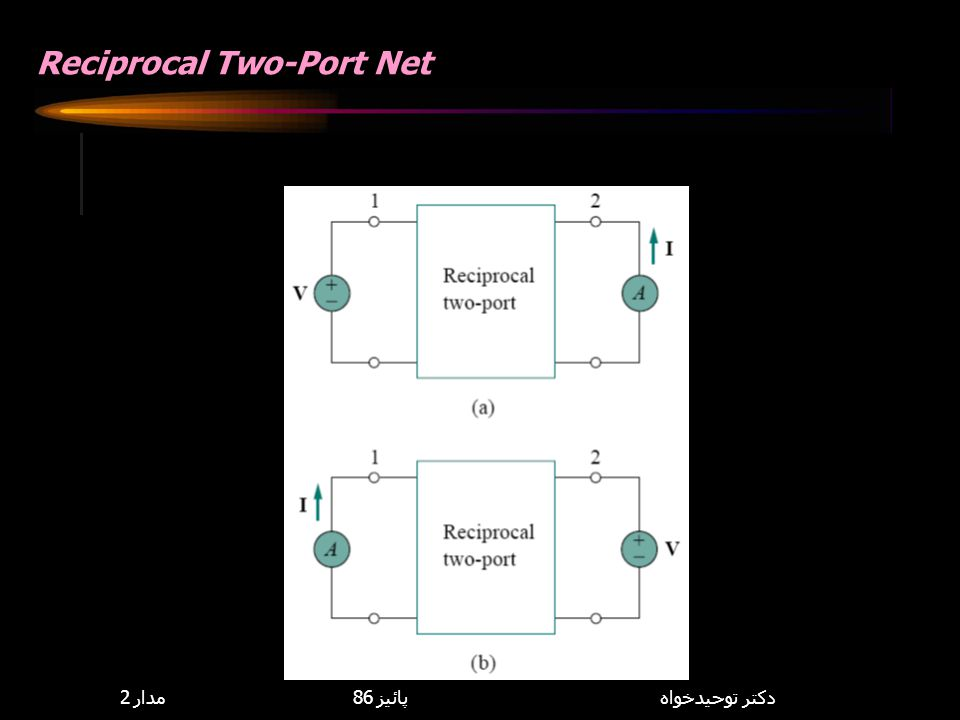 Reciprocal Two-Port Net