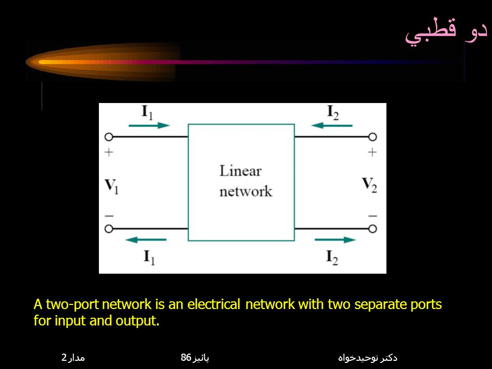 دو قطبي 8,114,085. A two-port network is an electrical network with two separate ports. for input and output.
