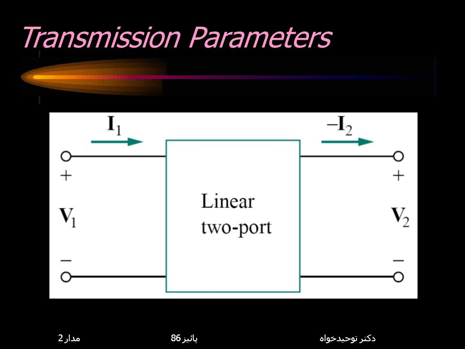 Transmission Parameters