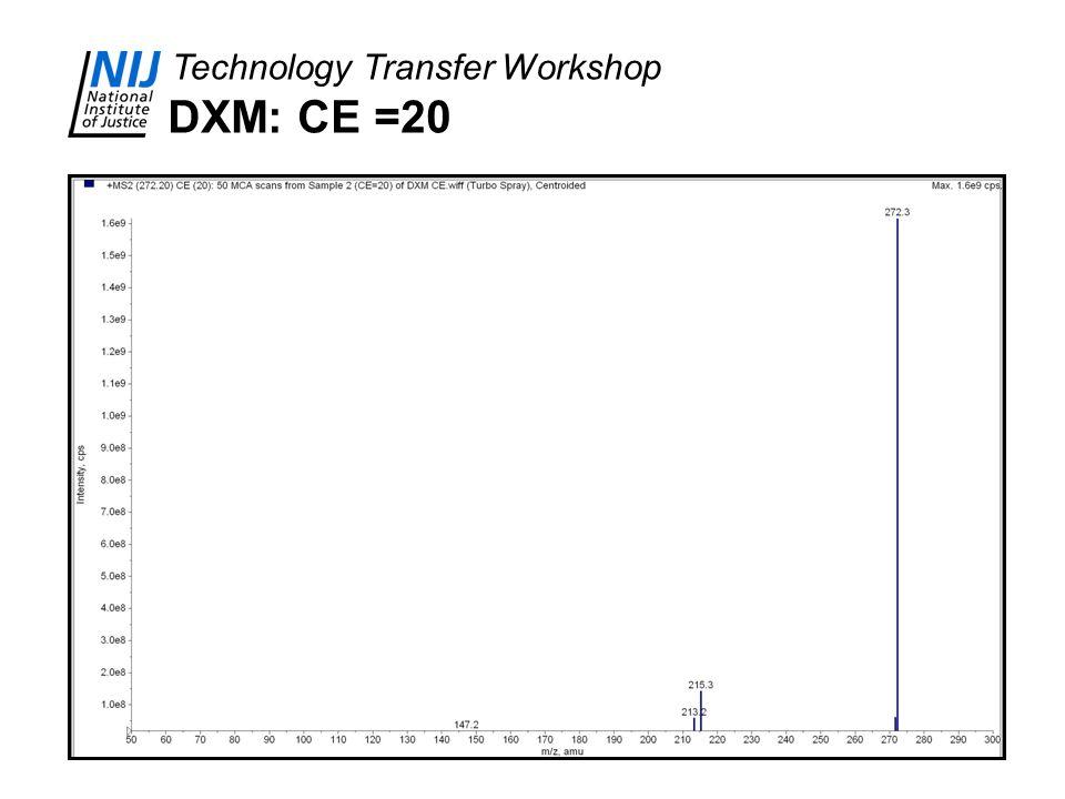 DXM: CE =20