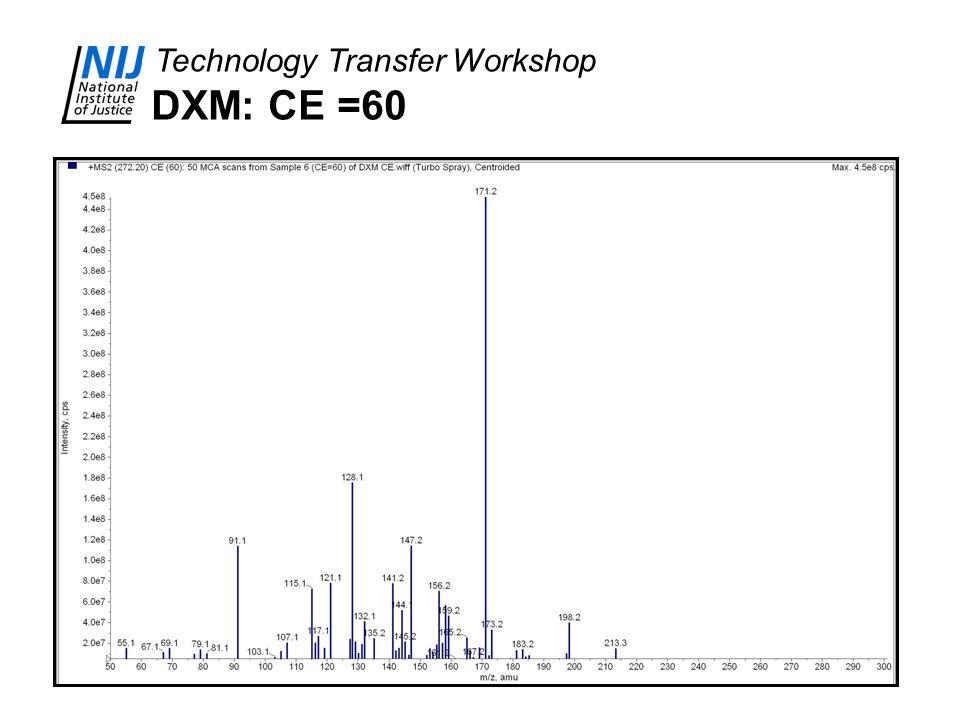 DXM: CE =60