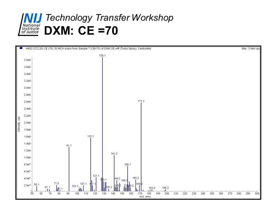 DXM: CE =70
