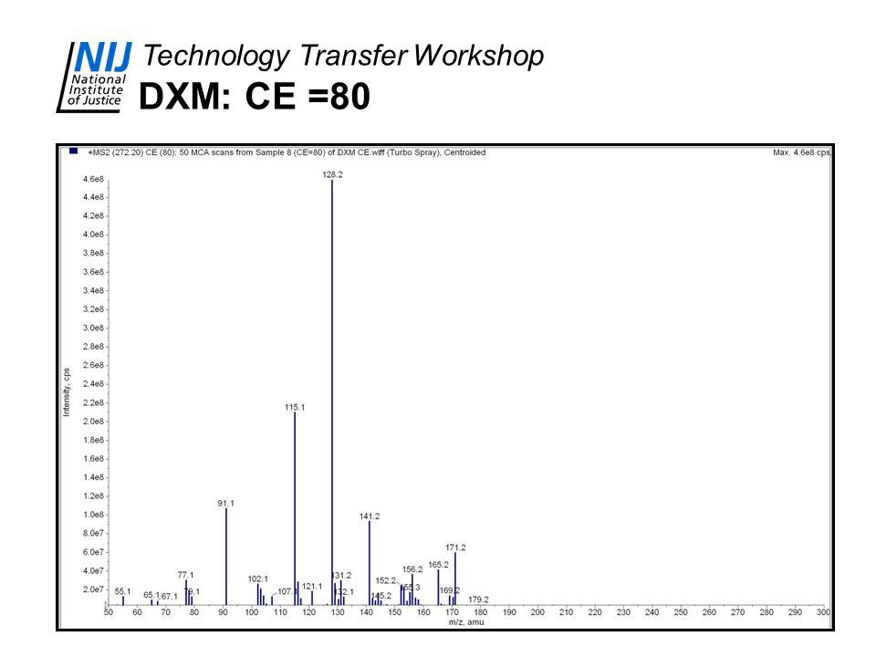 DXM: CE =80