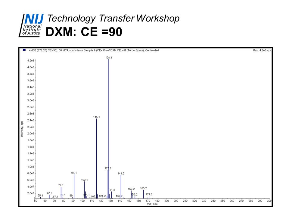 DXM: CE =90
