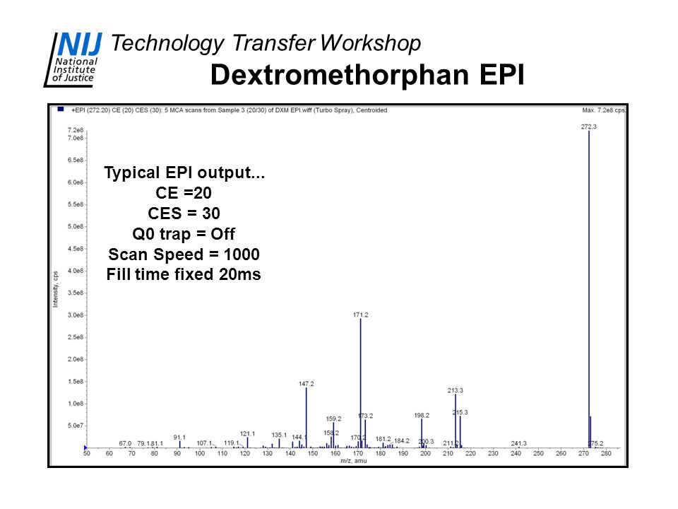 Dextromethorphan EPI Typical EPI output... CE =20 CES = 30