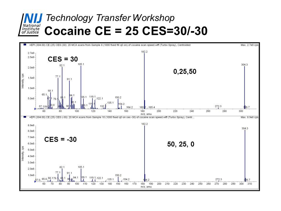 Cocaine CE = 25 CES=30/-30 CES = 30 0,25,50 CES = -30 50, 25, 0