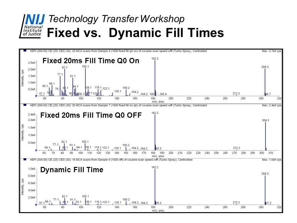 Fixed vs. Dynamic Fill Times