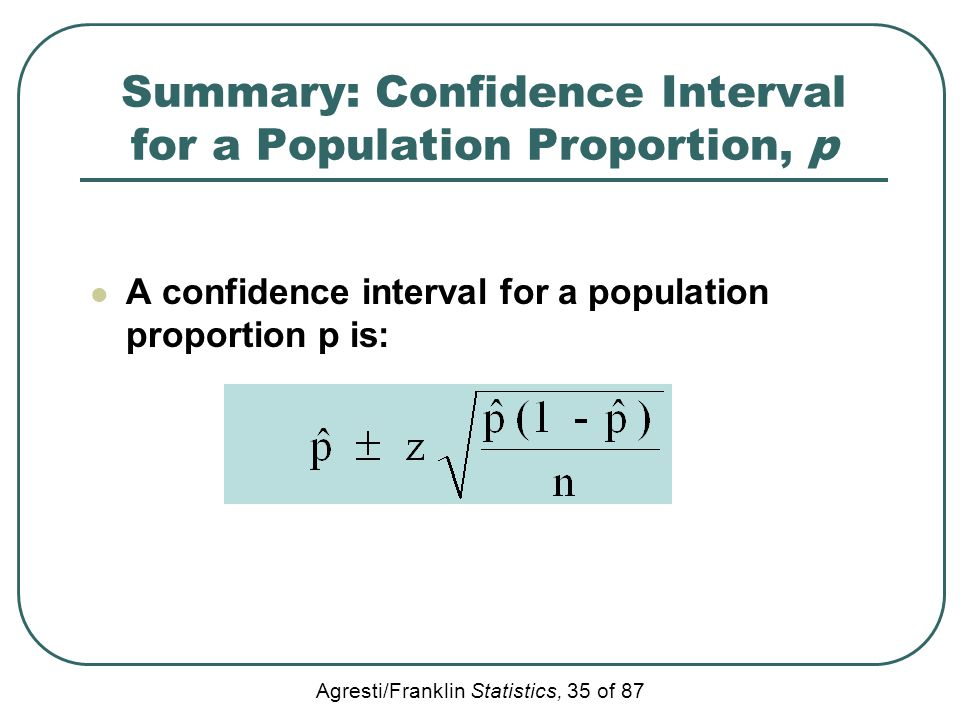 Summary: Confidence Interval for a Population Proportion, p