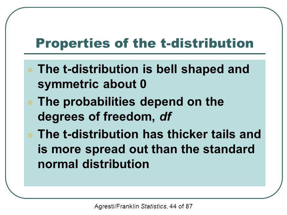 Properties of the t-distribution