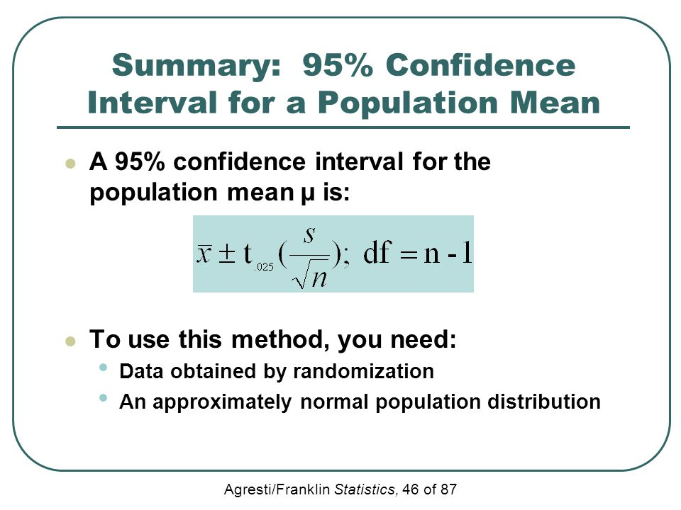 Summary: 95% Confidence Interval for a Population Mean