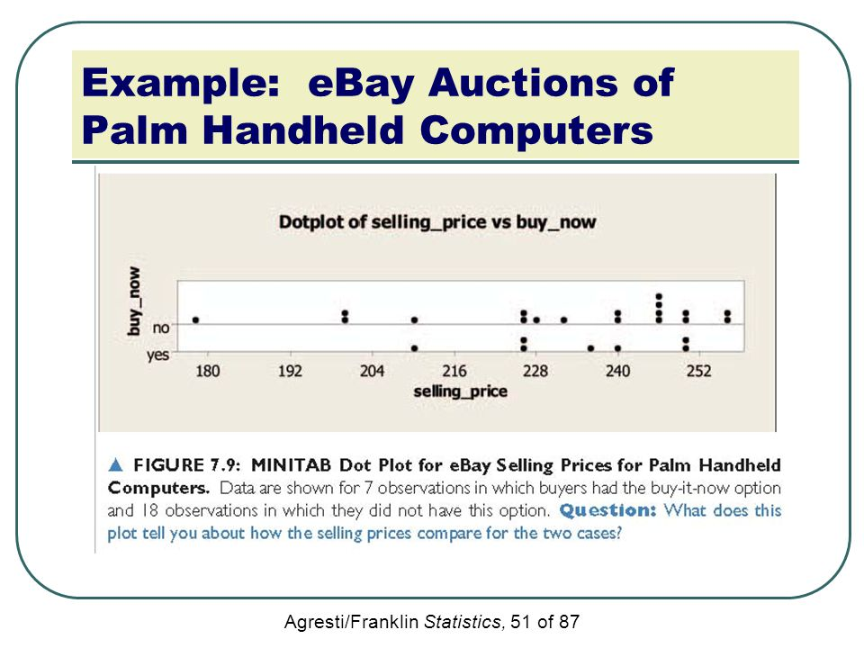 Example: eBay Auctions of Palm Handheld Computers
