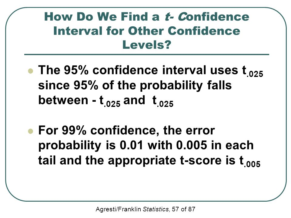 How Do We Find a t- Confidence Interval for Other Confidence Levels