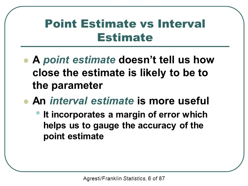 Point Estimate vs Interval Estimate