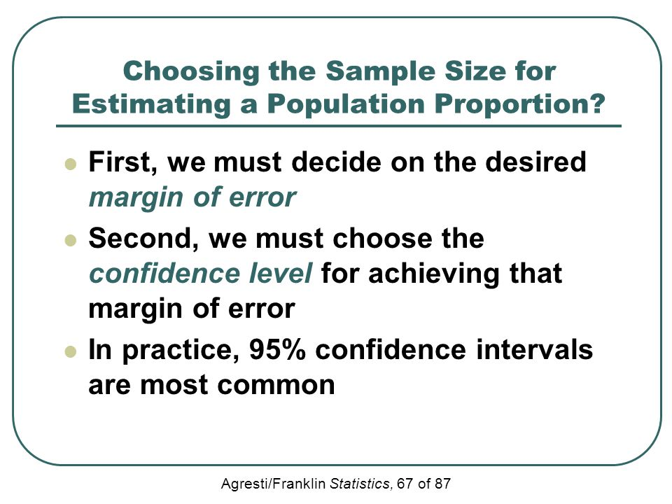 Choosing the Sample Size for Estimating a Population Proportion