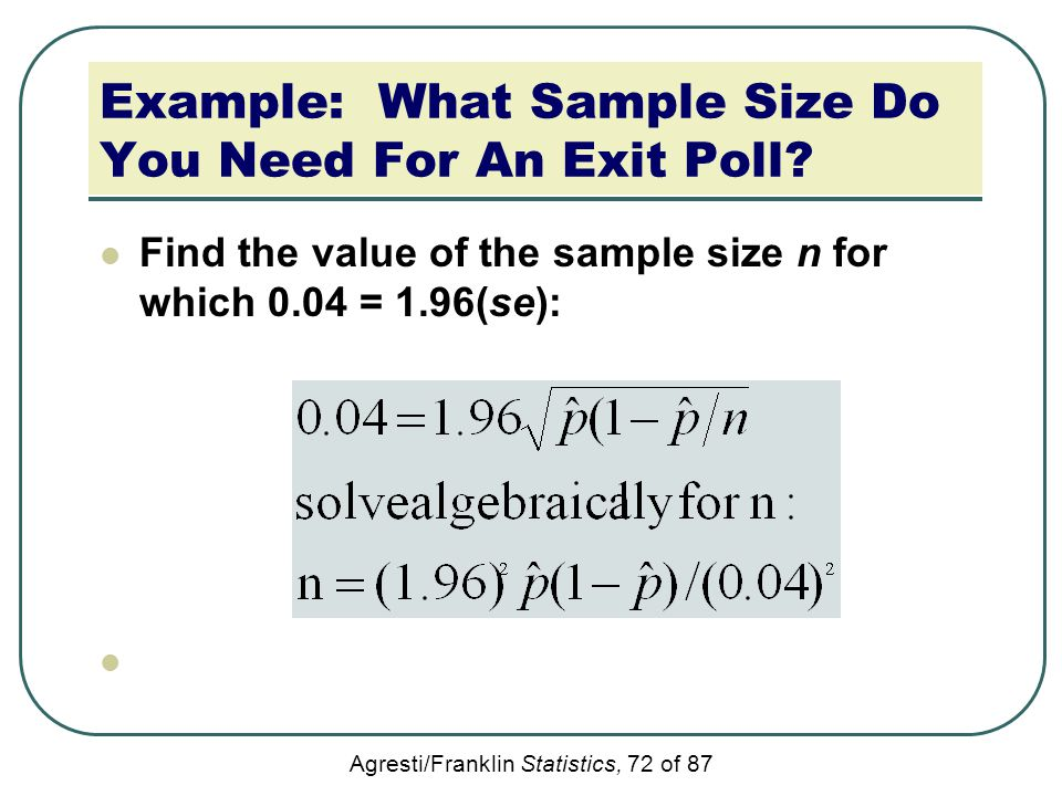 Example: What Sample Size Do You Need For An Exit Poll