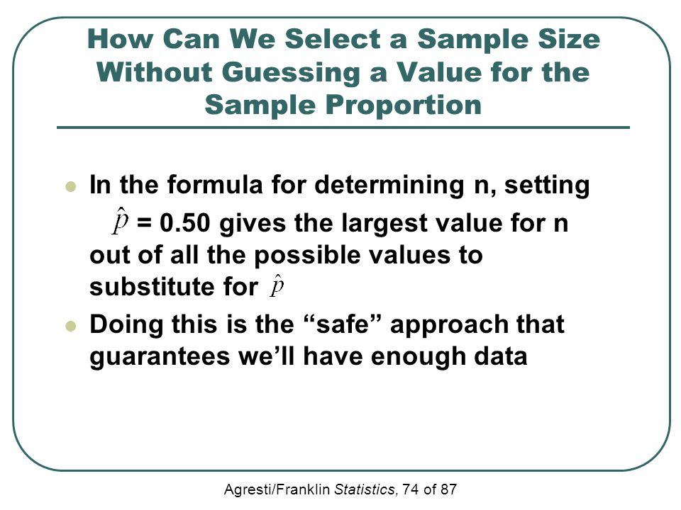 How Can We Select a Sample Size Without Guessing a Value for the Sample Proportion