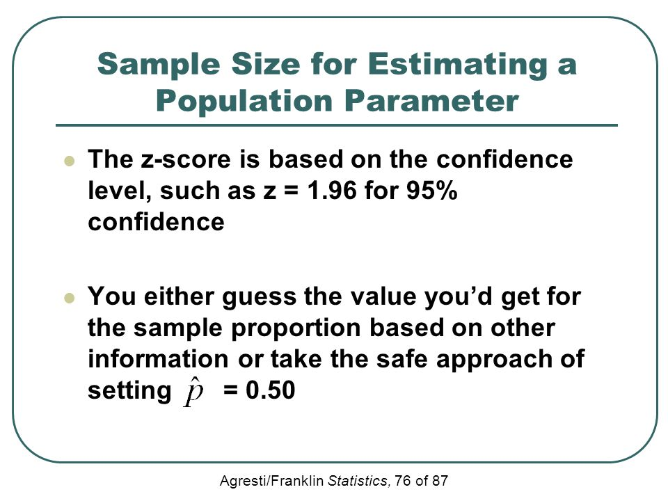 Sample Size for Estimating a Population Parameter