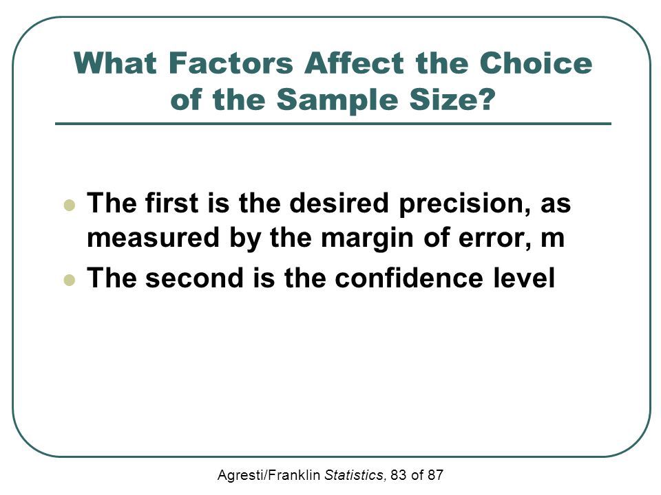 What Factors Affect the Choice of the Sample Size
