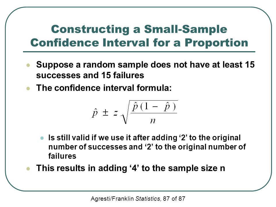 Constructing a Small-Sample Confidence Interval for a Proportion
