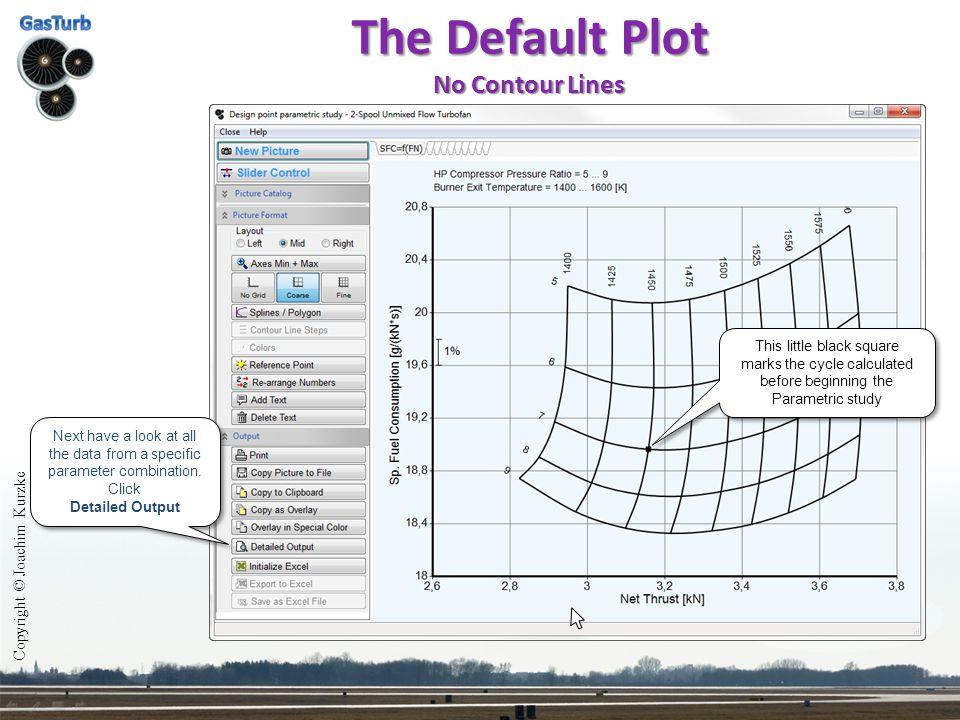 The Default Plot No Contour Lines