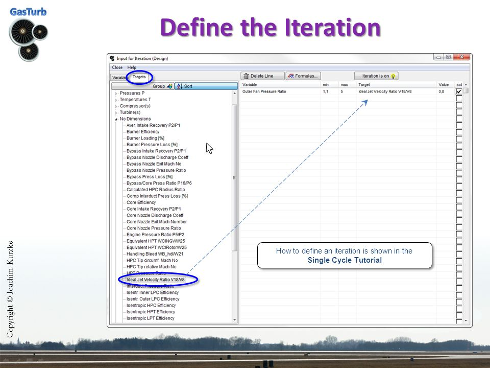 How to define an iteration is shown in the