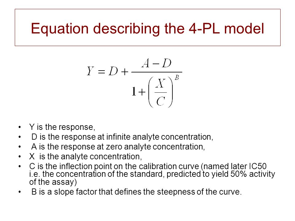 Equation describing the 4-PL model
