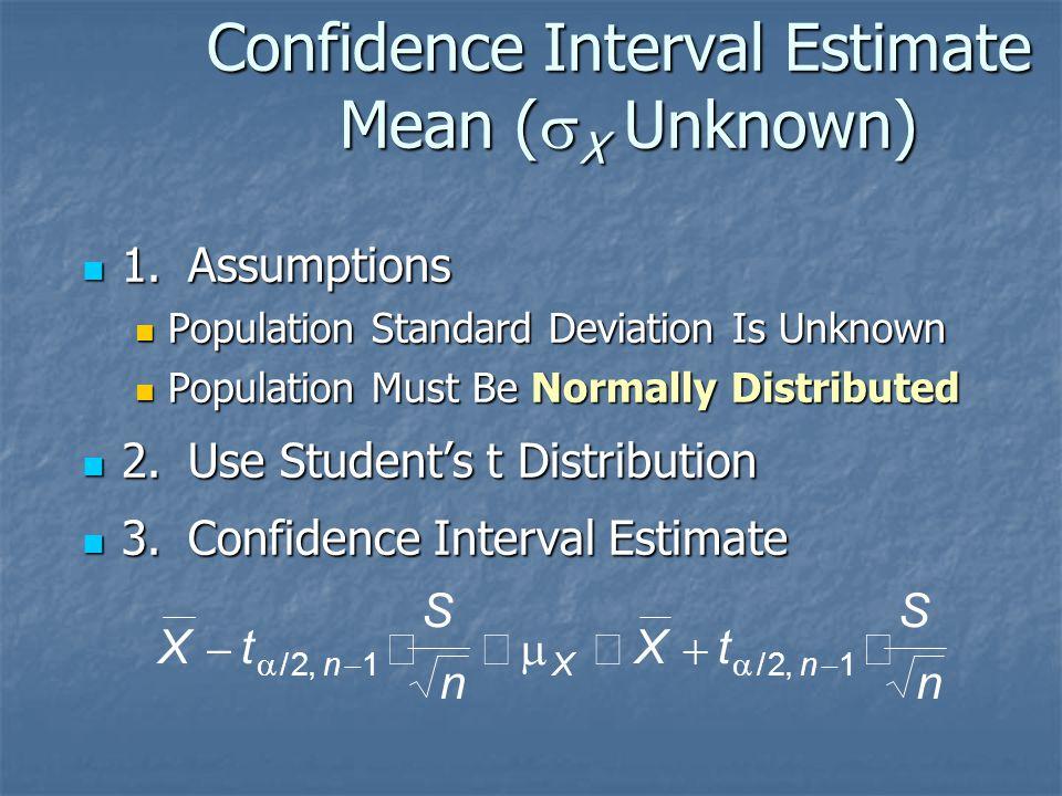 Confidence Interval Estimate Mean (sX Unknown)