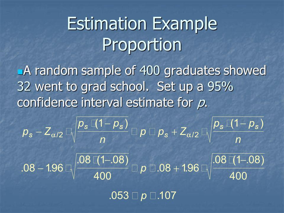 Estimation Example Proportion